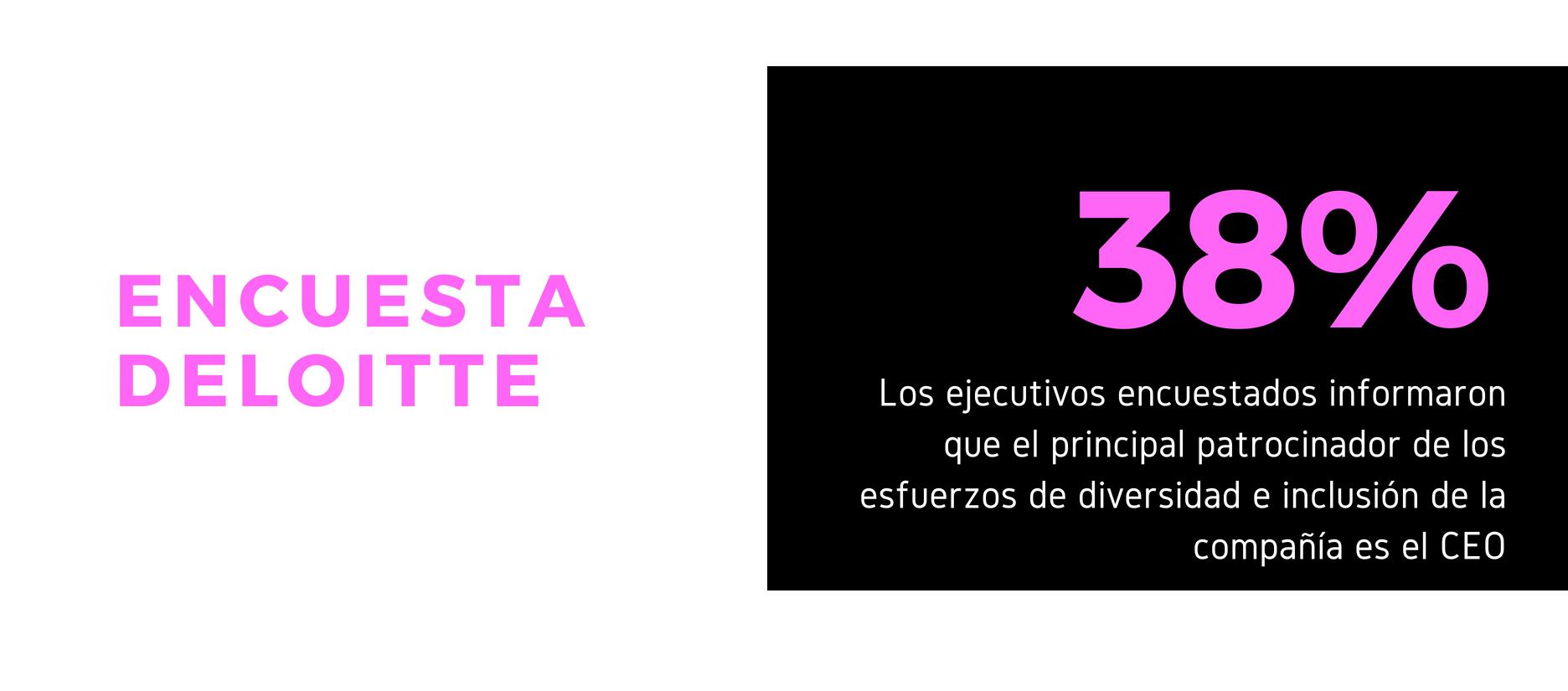 diversidad-laboral-encuesta-Deloitte