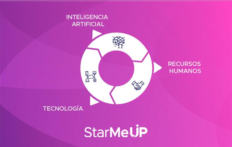 inteligencia-artificial-en-recursos-humanos