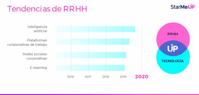 tendencias-recursos-humanos-2019-99