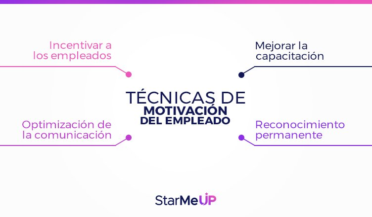 motivacion-laboral