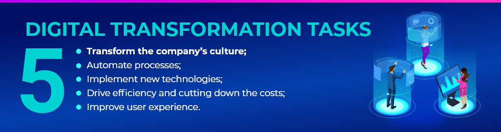 what-is-digital-transformation