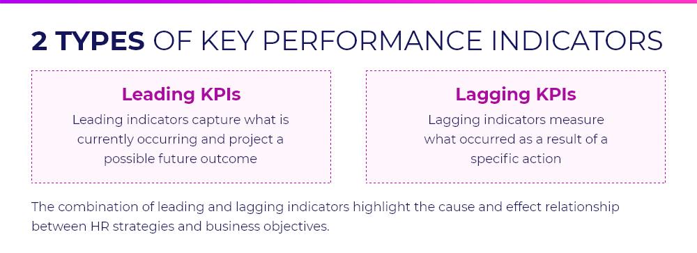 key-performance-indicator