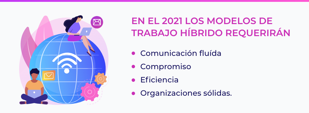 tendencias de recursos humanos 2021