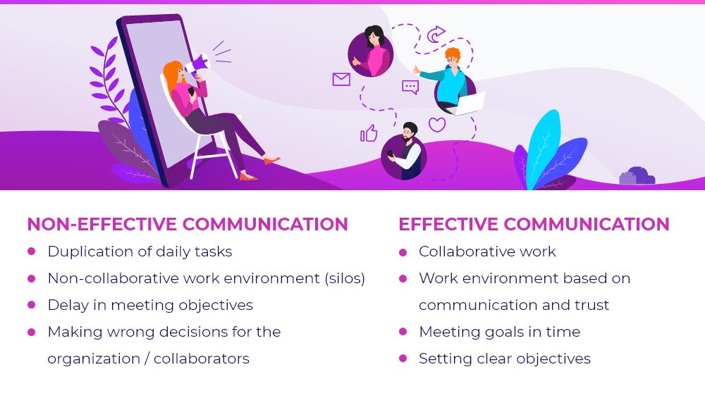 effective-communication-skills
