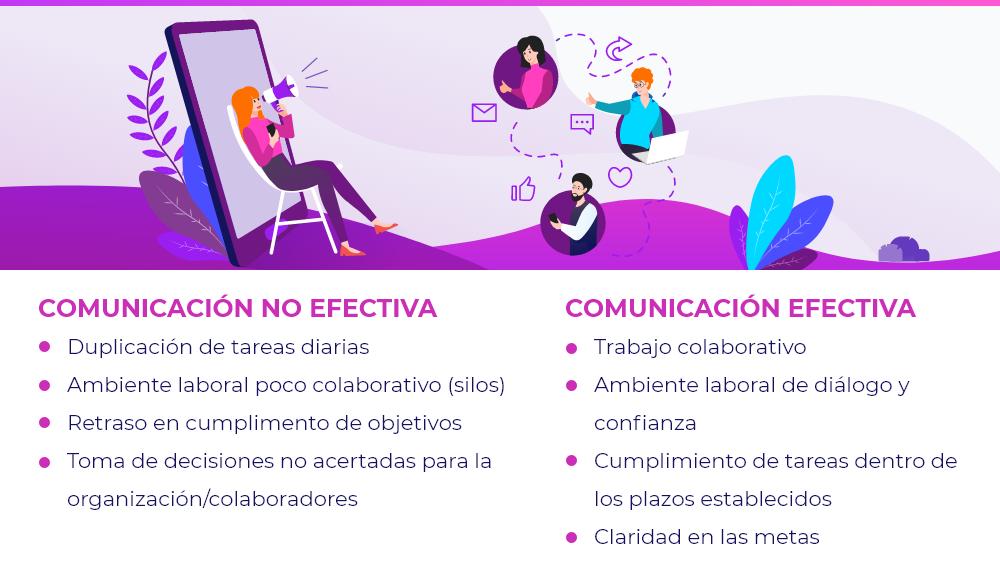 comunicación-efectiva