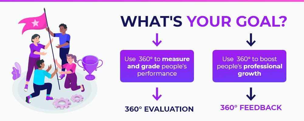 360-feedback-2