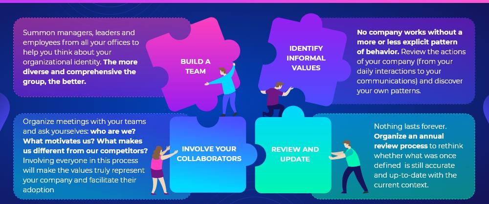 organizational-values-3