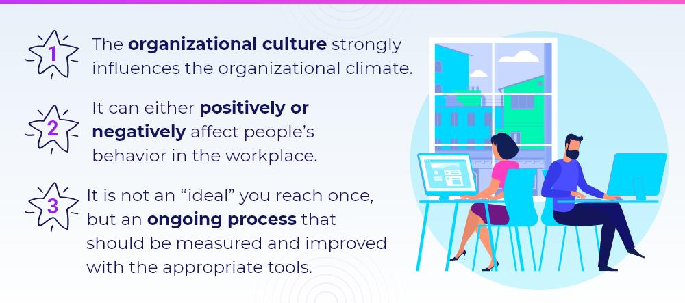 organizational-climate-1