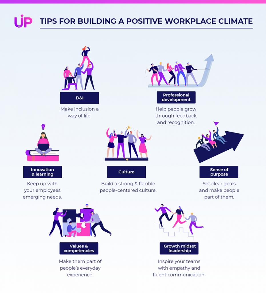 organizational-climate-2