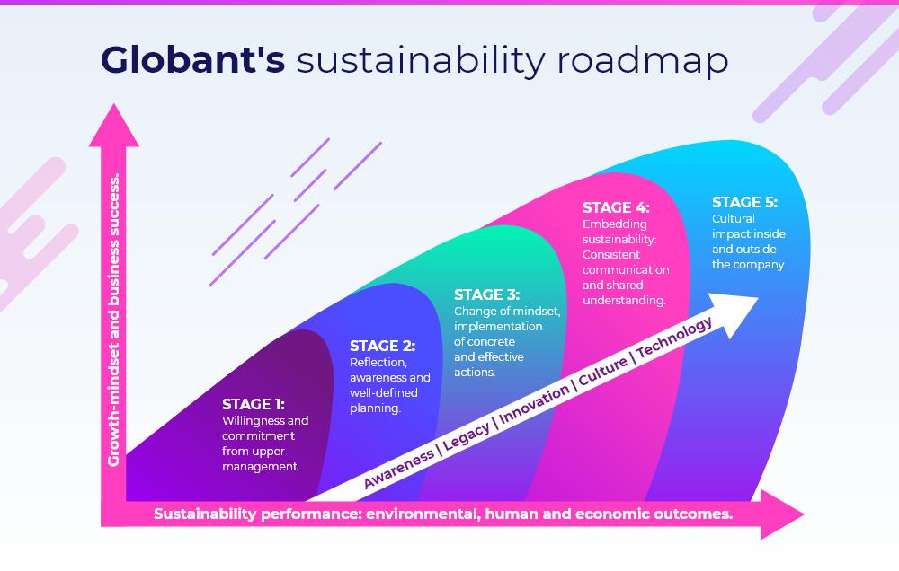corporate-sustainability-3