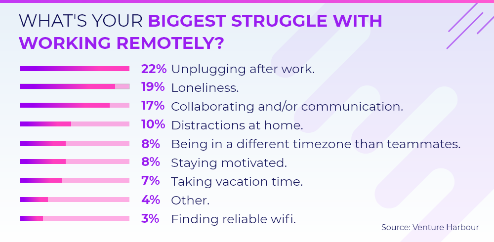 how-to-improve-work-from-home-2