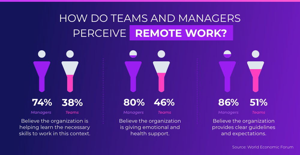 how-to-manage-remote-teams-1