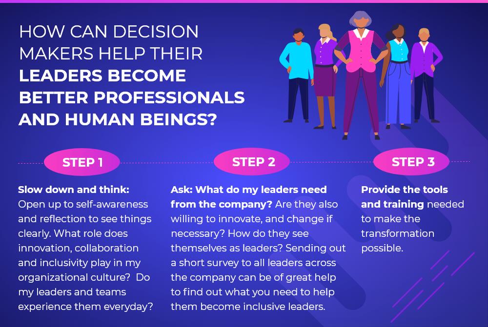 inclusive-leaders-5