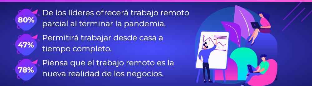 mejorar-trabajo-remoto-1