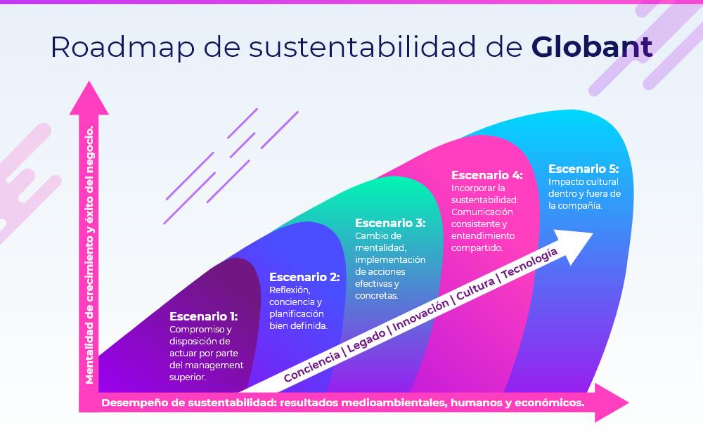 sustentabilidad-en-las-empresas-3