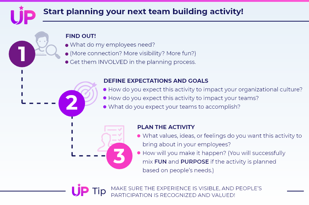 team-building-activities-for-work-2